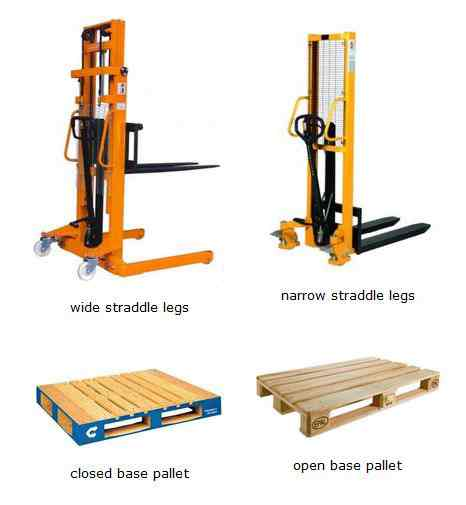 WHICH STACKER